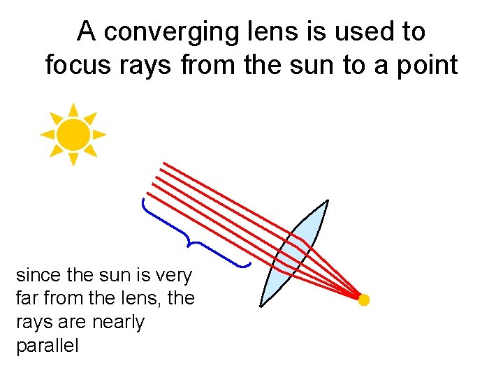 A converging lens is used to focus rays from the sun to a point