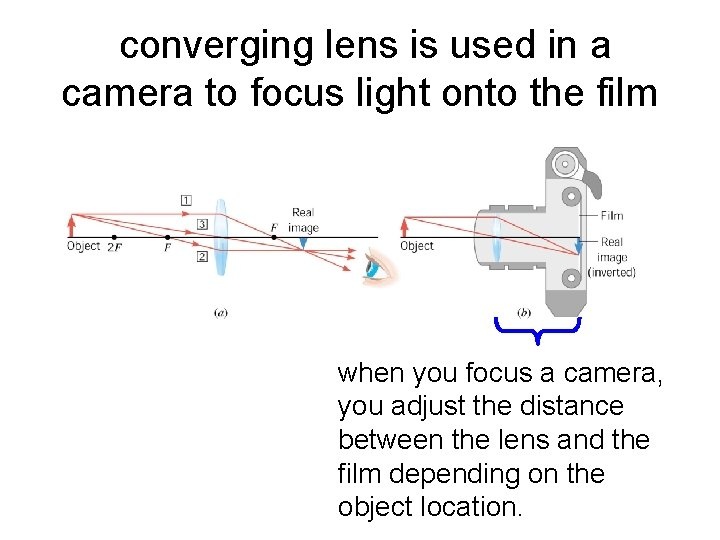converging lens is used in a camera to focus light onto the film when