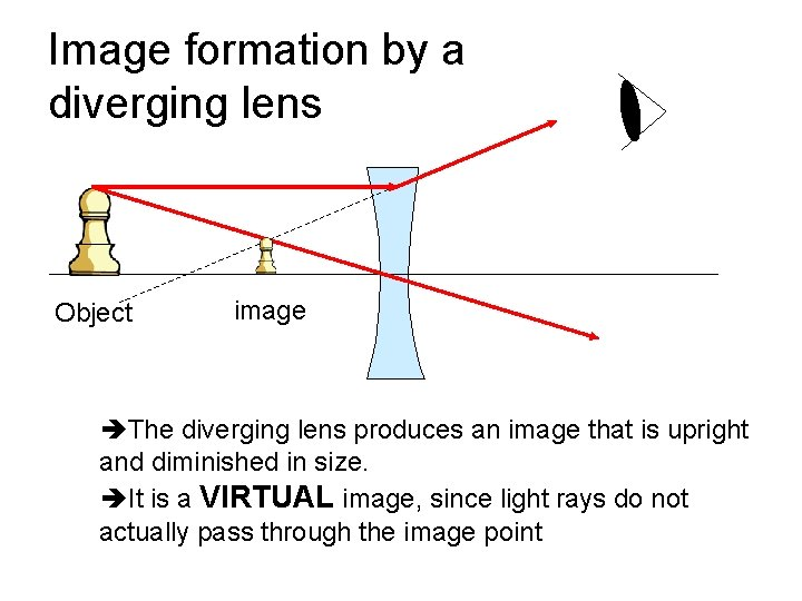 Image formation by a diverging lens Object image The diverging lens produces an image