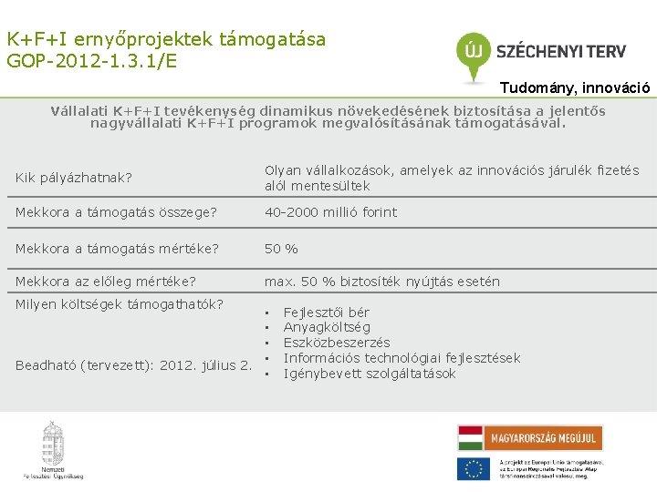 K+F+I ernyőprojektek támogatása GOP-2012 -1. 3. 1/E Tudomány, innováció Vállalati K+F+I tevékenység dinamikus növekedésének