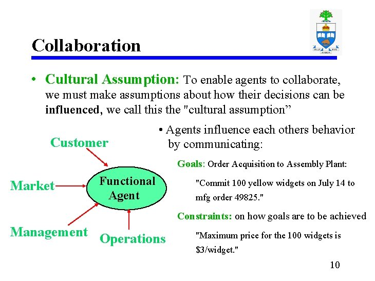 Collaboration • Cultural Assumption: To enable agents to collaborate, we must make assumptions about