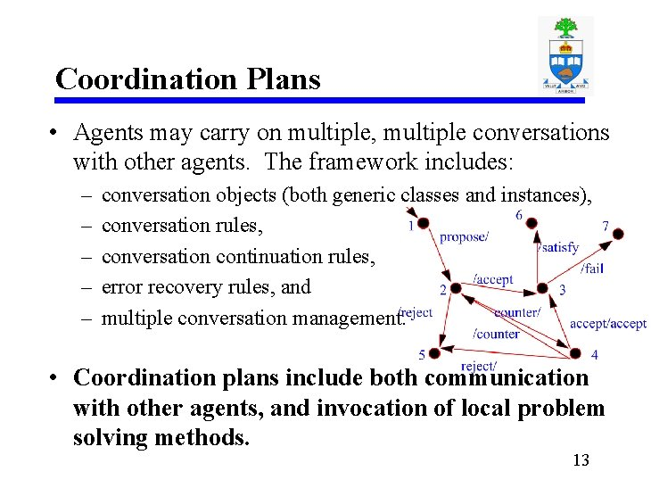 Coordination Plans • Agents may carry on multiple, multiple conversations with other agents. The