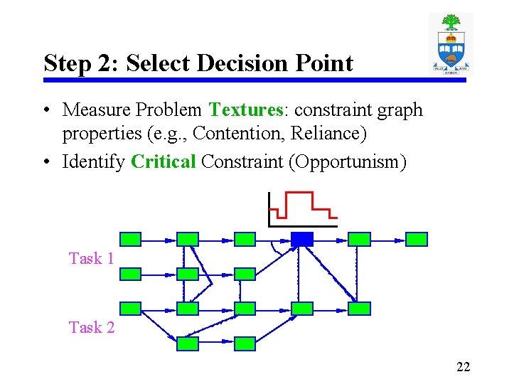 Step 2: Select Decision Point • Measure Problem Textures: constraint graph properties (e. g.