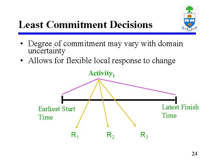 Least Commitment Decisions • Degree of commitment may vary with domain uncertainty • Allows