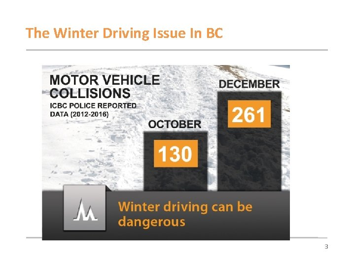 The Winter Driving Issue In BC 167 October 3