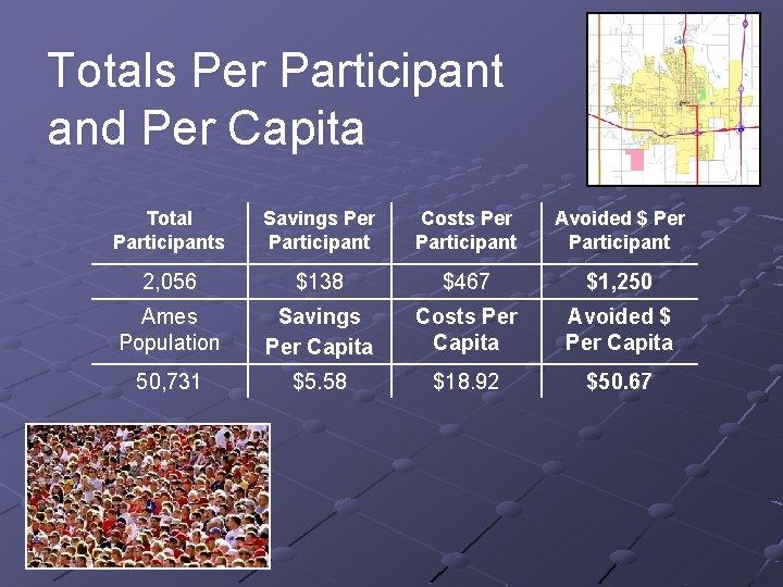 Totals Per Participant and Per Capita Total Participants Savings Per Participant Costs Per Participant