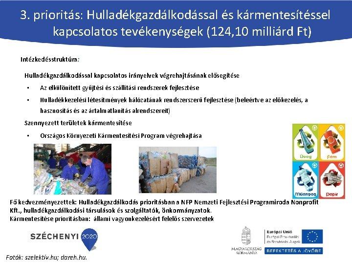 3. prioritás: Hulladékgazdálkodással és kármentesítéssel kapcsolatos tevékenységek (124, 10 milliárd Ft) Intézkedésstruktúra: Hulladékgazdálkodással kapcsolatos