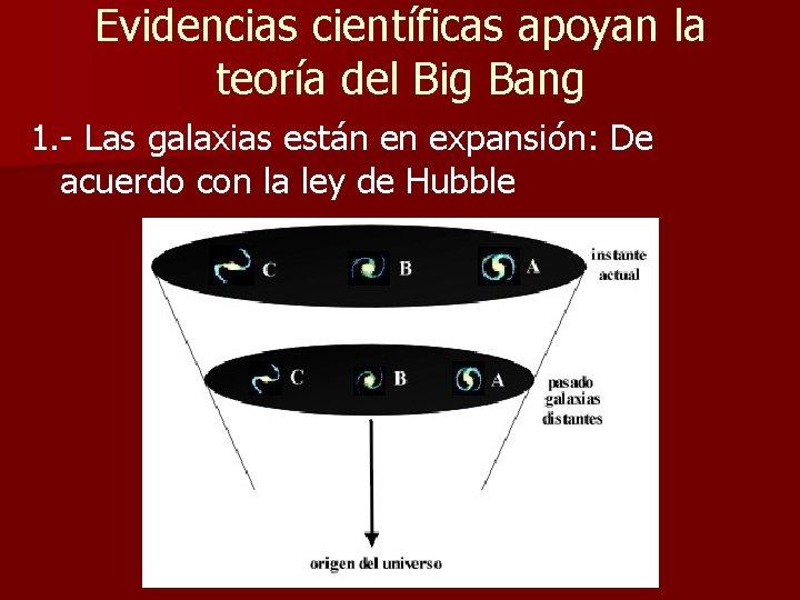 Evidencias científicas apoyan la teoría del Big Bang 1. - Las galaxias están en