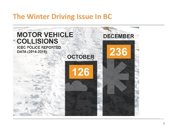 The Winter Driving Issue In BC 3