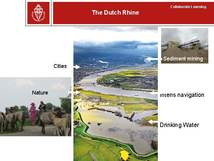 Collaborate Learning The Dutch Rhine Sediment mining Cities Nature Intens navigation Drinking Water