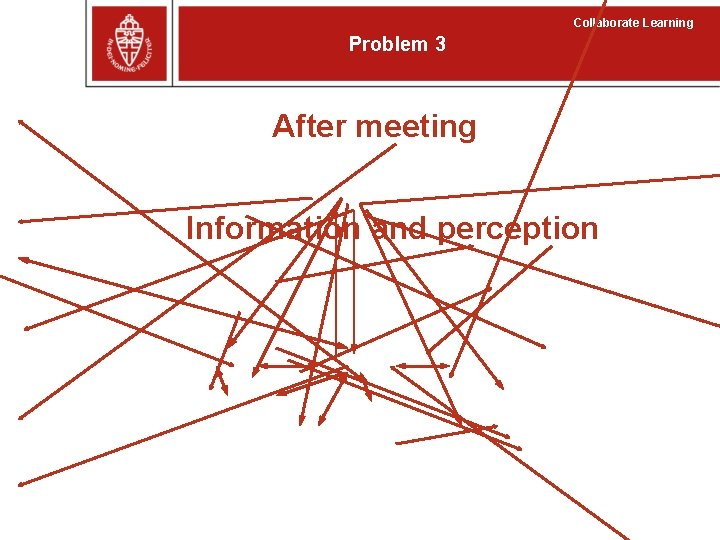 Collaborate Learning Problem 3 After meeting Information and perception