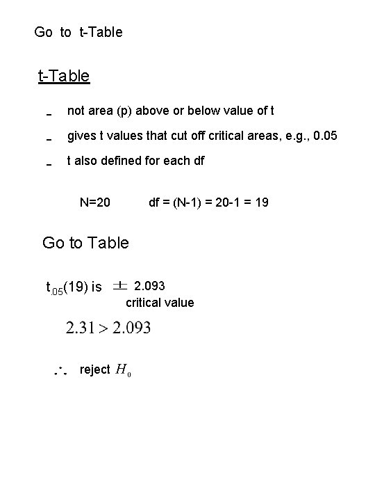 Go to t-Table - not area (p) above or below value of t gives