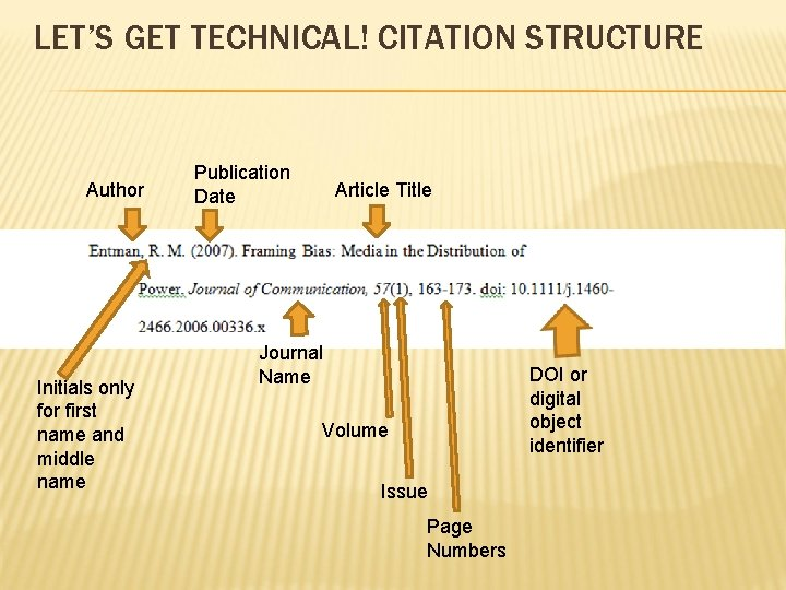 LET'S GET TECHNICAL! CITATION STRUCTURE Author Initials only for first name and middle name