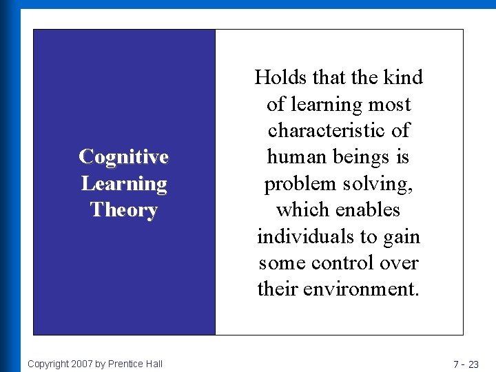 Cognitive Learning Theory Copyright 2007 by Prentice Hall Holds that the kind of learning