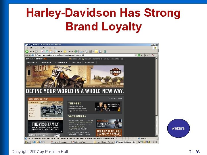 Harley-Davidson Has Strong Brand Loyalty weblink Copyright 2007 by Prentice Hall 7 - 36