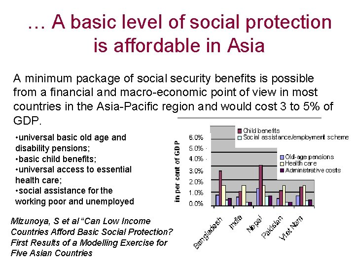 … A basic level of social protection is affordable in Asia A minimum package