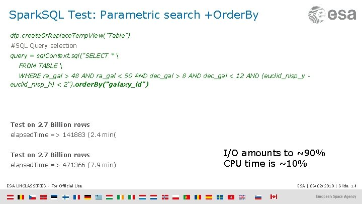 """Spark. SQL Test: Parametric search +Order. By dfp. create. Or. Replace. Temp. View(""""Table"""") #SQL"""