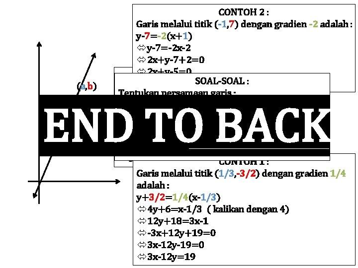 (a, b) CONTOH 2 : Garis melalui titik (-1, 7) dengan gradien -2 adalah