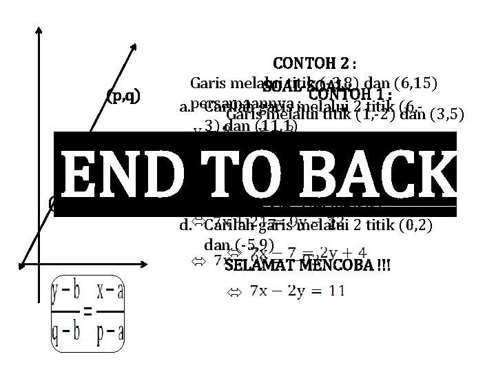 (p, q) CONTOH 2 : Garis melalui titik (-3, 8) dan (6, 15) SOAL-SOAL