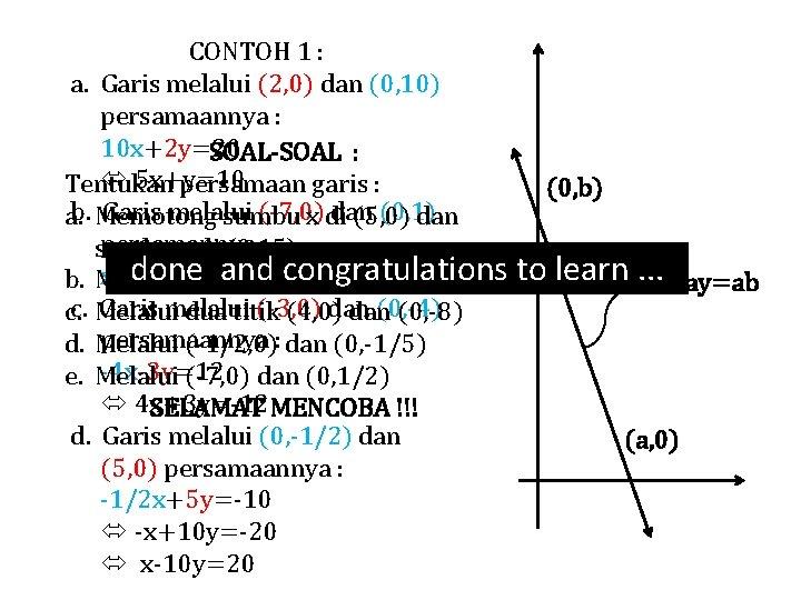 CONTOH 1 : a. Garis melalui (2, 0) dan (0, 10) persamaannya : 10