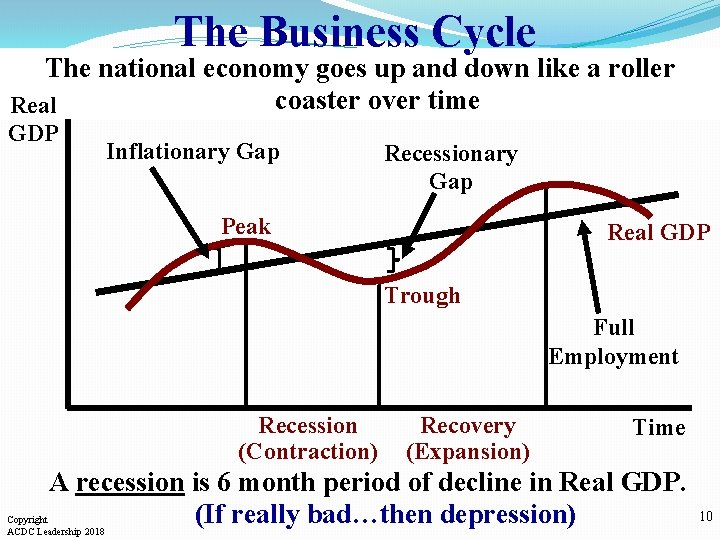 The Business Cycle The national economy goes up and down like a roller coaster