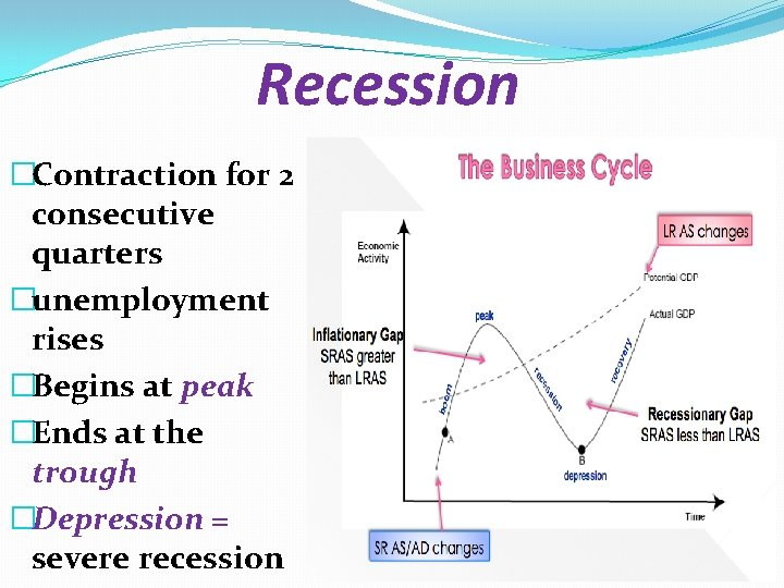Recession �Contraction for 2 consecutive quarters �unemployment rises �Begins at peak �Ends at the