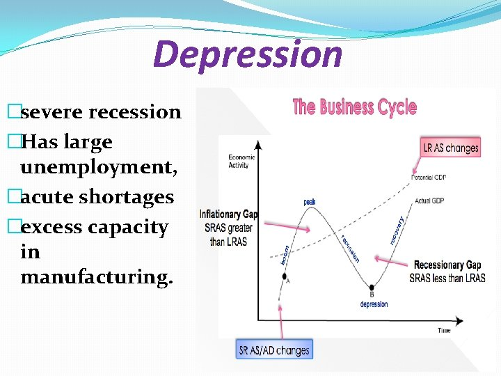 Depression �severe recession �Has large unemployment, �acute shortages �excess capacity in manufacturing.
