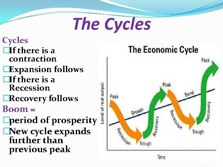 The Cycles �If there is a contraction �Expansion follows �If there is a Recession