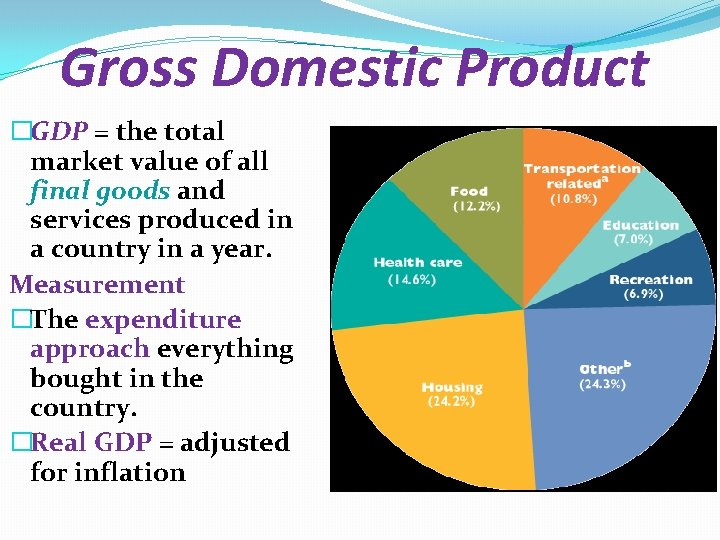 Gross Domestic Product �GDP = the total market value of all final goods and