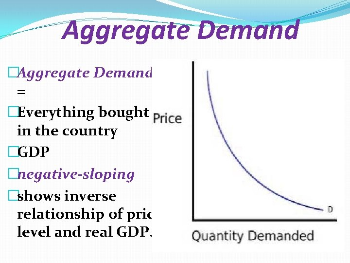 Aggregate Demand �Aggregate Demand = �Everything bought in the country �GDP �negative-sloping �shows inverse