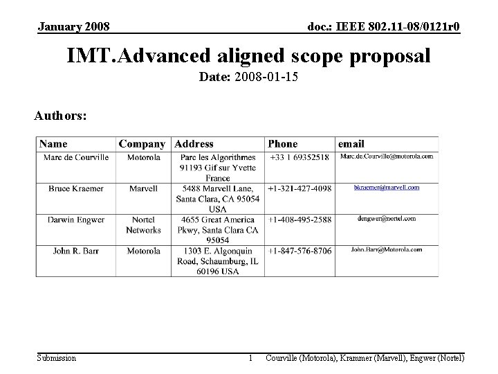 January 2008 doc. : IEEE 802. 11 -08/0121 r 0 IMT. Advanced aligned scope