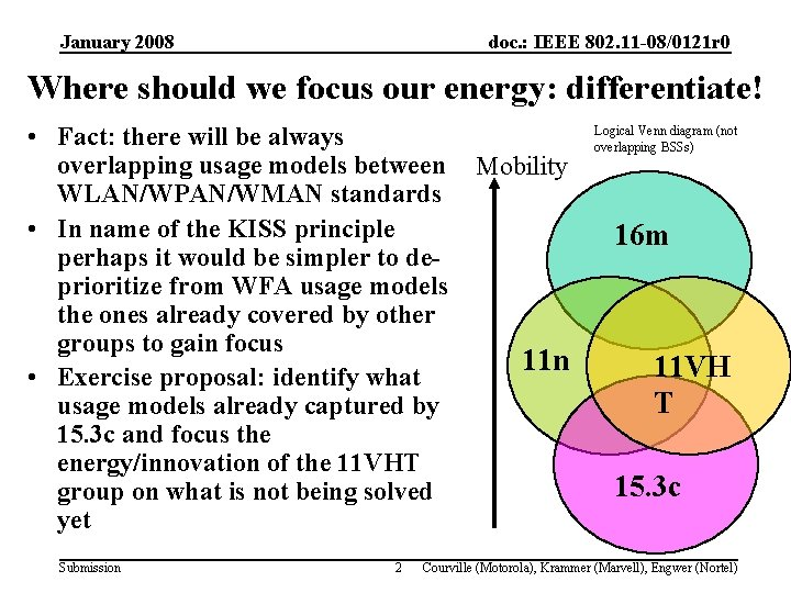 January 2008 doc. : IEEE 802. 11 -08/0121 r 0 Where should we focus