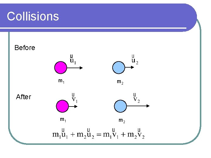Collisions Before m 1 m 2 After m 1 m 2