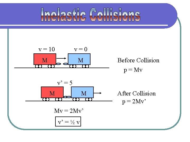 v = 10 v=0 M M Before Collision p = Mv v' = 5