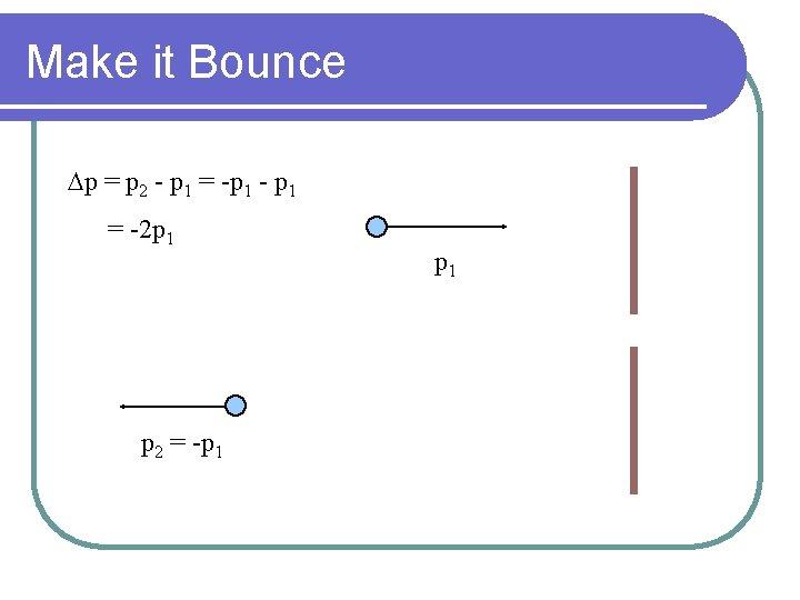 Make it Bounce Dp = p 2 - p 1 = -p 1 -