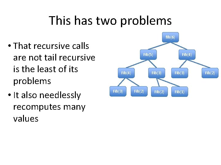 This has two problems • That recursive calls are not tail recursive is the