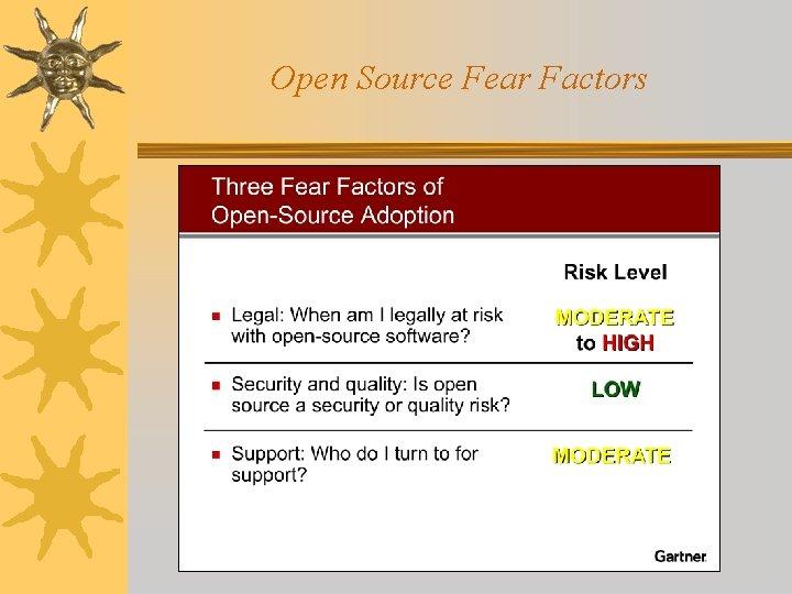 Open Source Fear Factors