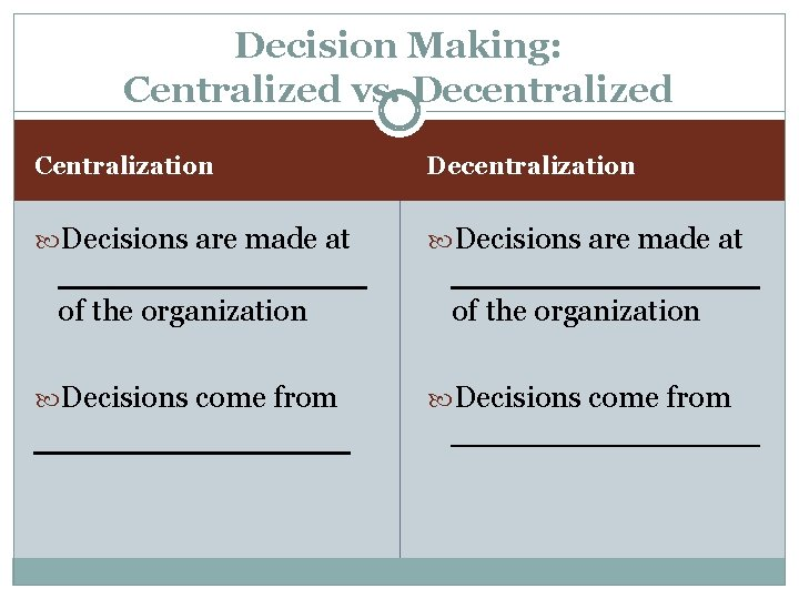 Decision Making: Centralized vs. Decentralized Centralization Decentralization Decisions are made at ________________ of the
