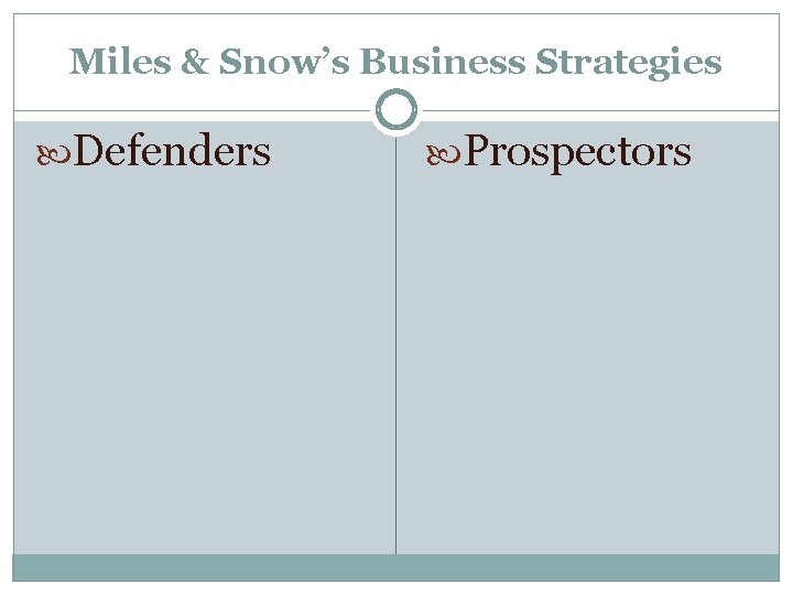 Miles & Snow's Business Strategies Defenders Prospectors