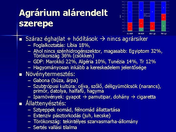 Agrárium alárendelt szerepe n Száraz éghajlat + hódítások nincs agrársiker – – n Foglalkoztatás:
