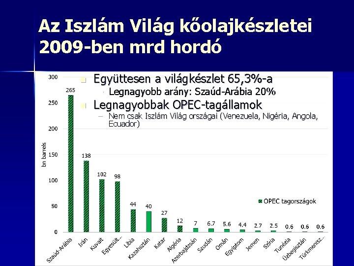 Az Iszlám Világ kőolajkészletei 2009 -ben mrd hordó n Együttesen a világkészlet 65, 3%-a