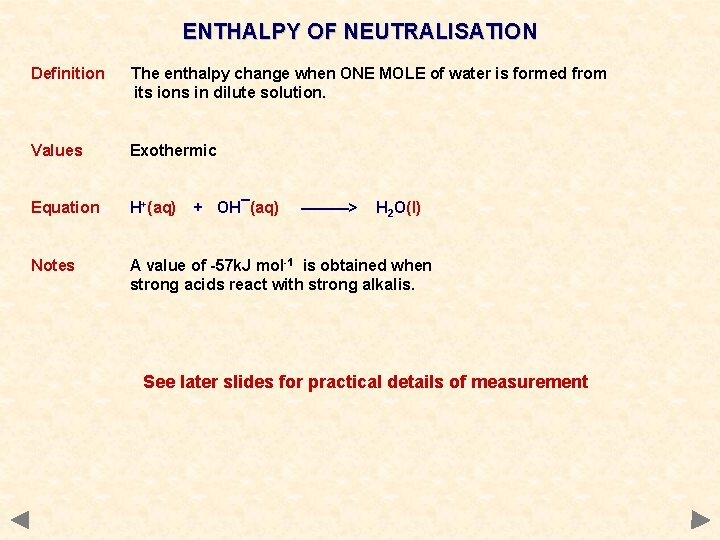 ENTHALPY OF NEUTRALISATION Definition The enthalpy change when ONE MOLE of water is formed