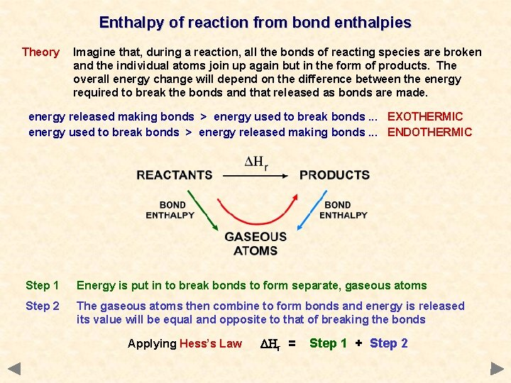 Enthalpy of reaction from bond enthalpies Theory Imagine that, during a reaction, all the
