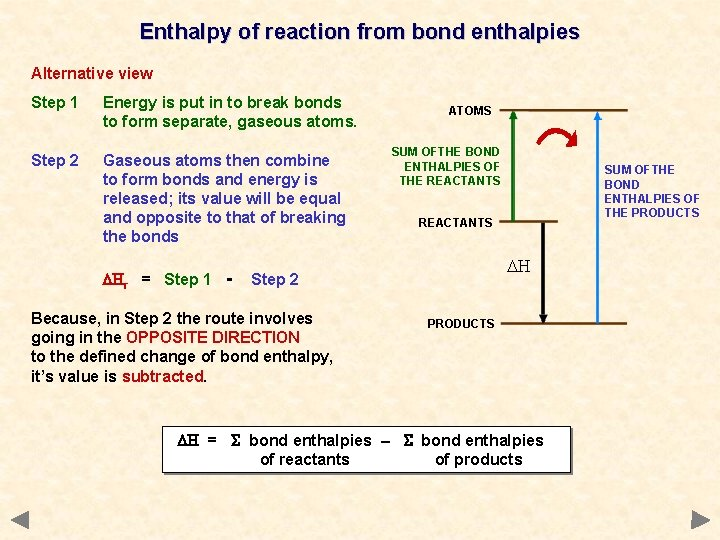 Enthalpy of reaction from bond enthalpies Alternative view Step 1 Energy is put in