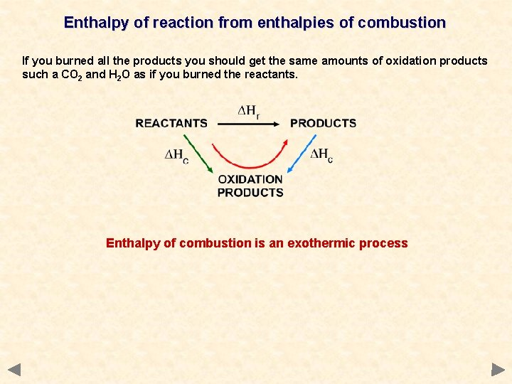 Enthalpy of reaction from enthalpies of combustion If you burned all the products you