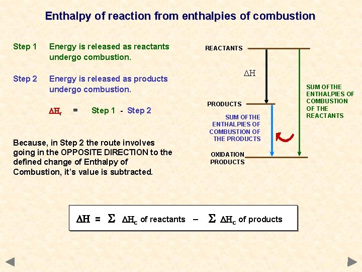 Enthalpy of reaction from enthalpies of combustion Step 1 Energy is released as reactants