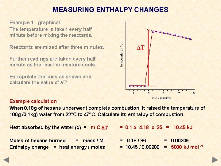 MEASURING ENTHALPY CHANGES Example 1 - graphical The temperature is taken every half minute