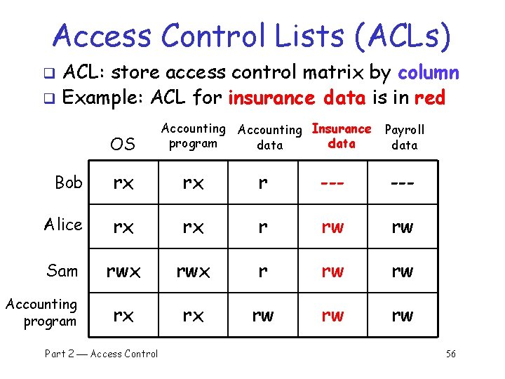 Access Control Lists (ACLs) ACL: store access control matrix by column q Example: ACL