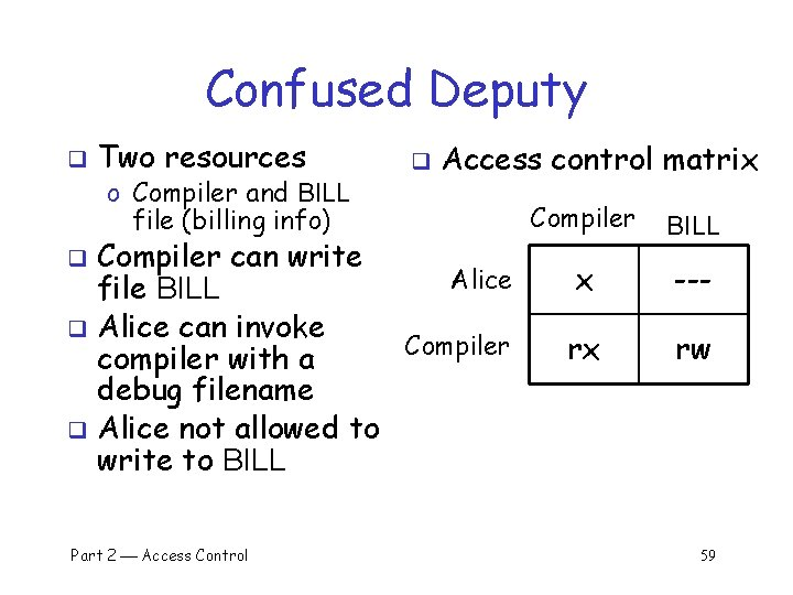 Confused Deputy q Two resources o Compiler and BILL file (billing info) q Access