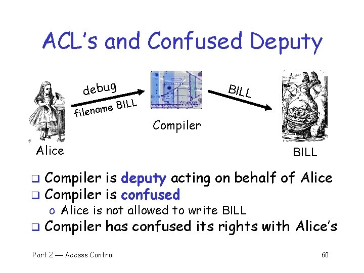 ACL's and Confused Deputy debug BILL L BIL e m a n file Compiler